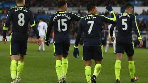 Arsenal's multi-headed attack