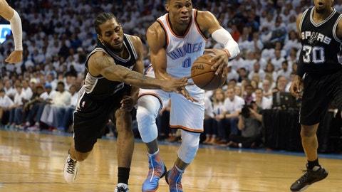 Oklahoma City Thunder (10)