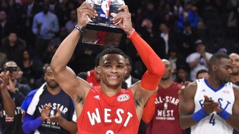 2017 All-Star Game MVP odds