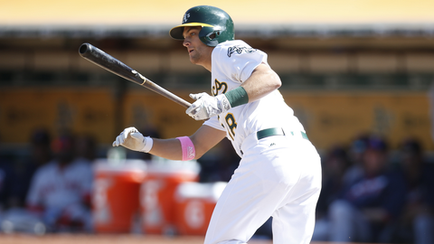 Ryon Healy - Athletics - 3B