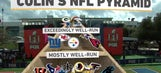Colin Cowherd ranks NFL franchises, from elite to complete 'dumpster fires'