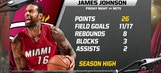 James Johnson doing it all for Heat of late