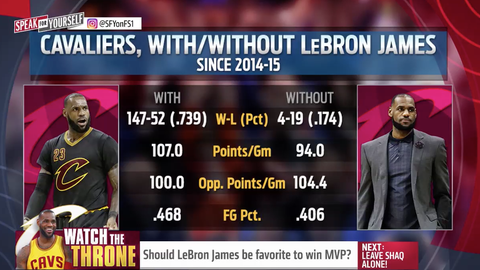 LeBron James: Look at my winning percentage