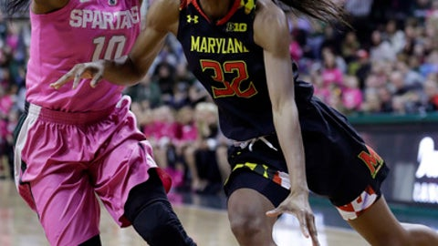 Maryland guard Shatori Walker-Kimbrough (32) drives against Michigan State guard Branndais Agee (10) during the first half of an NCAA college basketball game, Sunday, Feb. 12, 2017, in East Lansing, Mich. (AP Photo/Carlos Osorio)