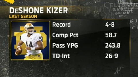 Cowherd: Kizer has a lot of red flags