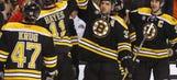 NHL Daily: Brian Gionta, Brooks Laich, Boston Bruins