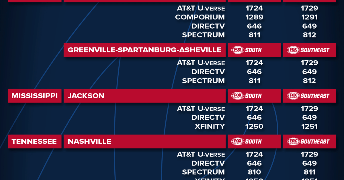 Atlanta Braves Channel Listings | FOX Sports