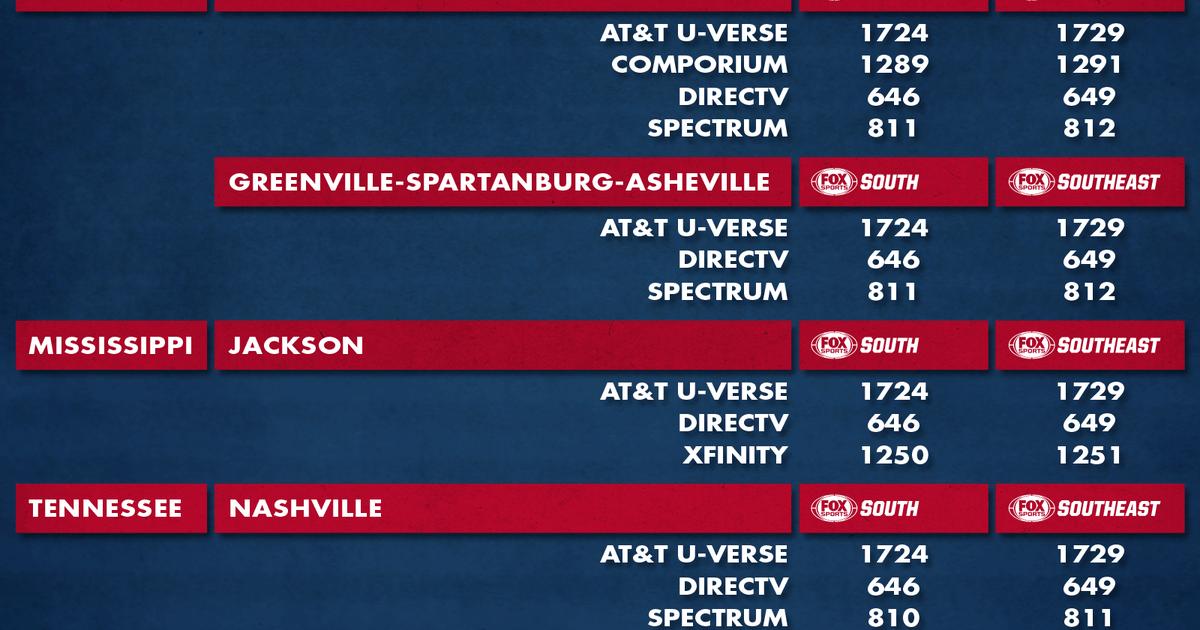 Atlanta Braves Channel Listings Fox Sports