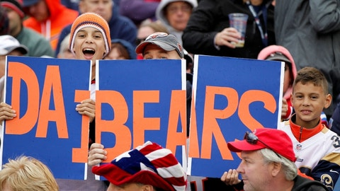 Chicago Bears: +10000