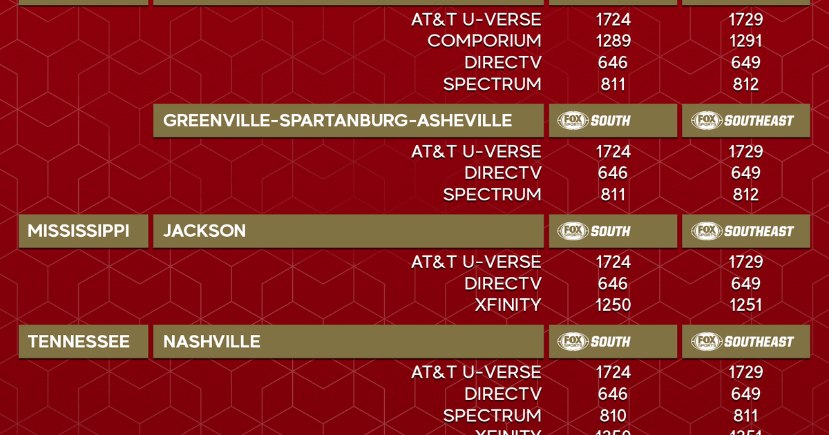 Atlanta United Channel Listings | FOX Sports