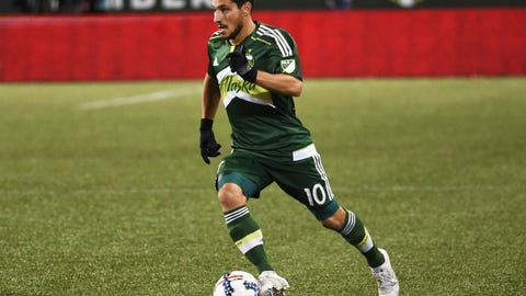 Portland Timbers - Sebastian Blanco: $1.075 million