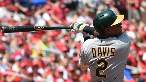 Athletics: Khris Davis