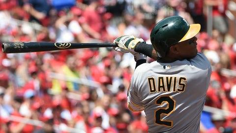 Athletics: Khris Davis