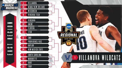Villanova is the No. 1 seed in the East, setting up a possible Elite Eight game against No. 2 Duke in Madison Square Garden