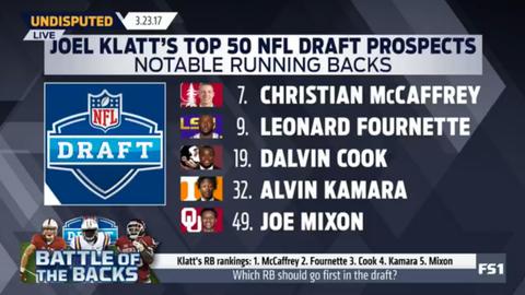 Joel Klatt's ranking of the top backs available