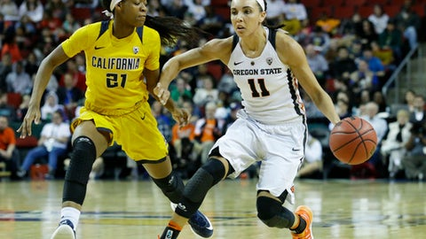 Oregon State guard Gabriella Hanson (11) drives against California guard Mi'Cole Cayton (21) in the first half of an NCAA college basketball game in the Pac-12 Conference tournament, Friday, March 3, 2017, in Seattle. (AP Photo/Ted S. Warren)
