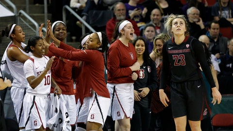 Washington State's Alexys Swedlund (23) looks up at the score as Stanford players on the bench celebrate a score early in the first half of an NCAA college basketball game in the Pac-12 tournament, Friday, March 3, 2017, in Seattle. (AP Photo/Elaine Thompson)