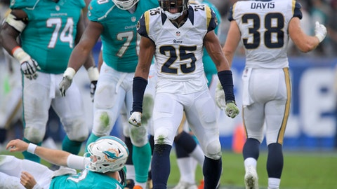 Los Angeles Rams strong safety T.J. McDonald celebrates after forcing a incomplete pass by Miami Dolphins quarterback Ryan Tannehill during the the first half of an NFL football game, Sunday, Nov. 20, 2016, in Los Angeles. (AP Photo/Mark J. Terrill)