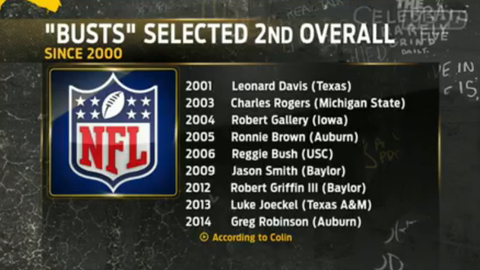 Colin Cowherd: Most draft picks don't pan out