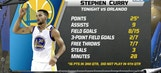 Klay Thompson early, Steph Curry late prove too much for Magic