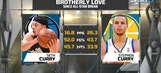 Mavs Live: Curry brotherly love