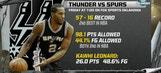Thunder Live: Kawhi Leonard and Spurs up next