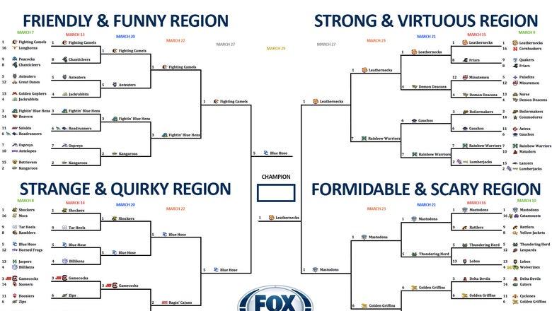 College basketball team nickname bracket: And the winner is ...