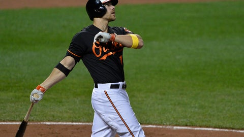 Chris Davis - Orioles