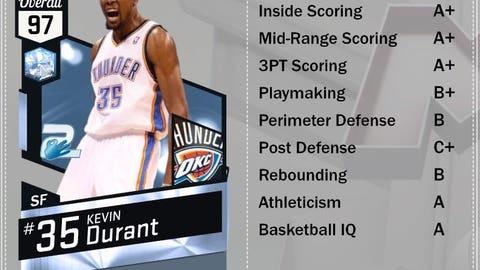 Diamond Kevin Durant