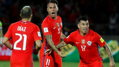 The argument for Chile