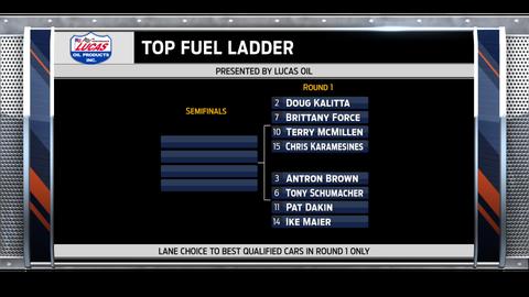 Top Fuel - right