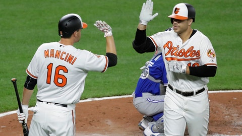 Baltimore Orioles' Chris Davis, right, high-fives teammate Trey Mancini after hitting a solo home run during the fourth inning of a baseball game against the Toronto Blue Jays in Baltimore, Wednesday, April 5, 2017. (AP Photo/Patrick Semansky)