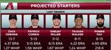 D-backs rotation looking for bounce-back season
