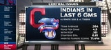 Manning on Indians' supporting cast stepping up