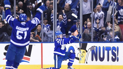 The Maple Leafs are legit