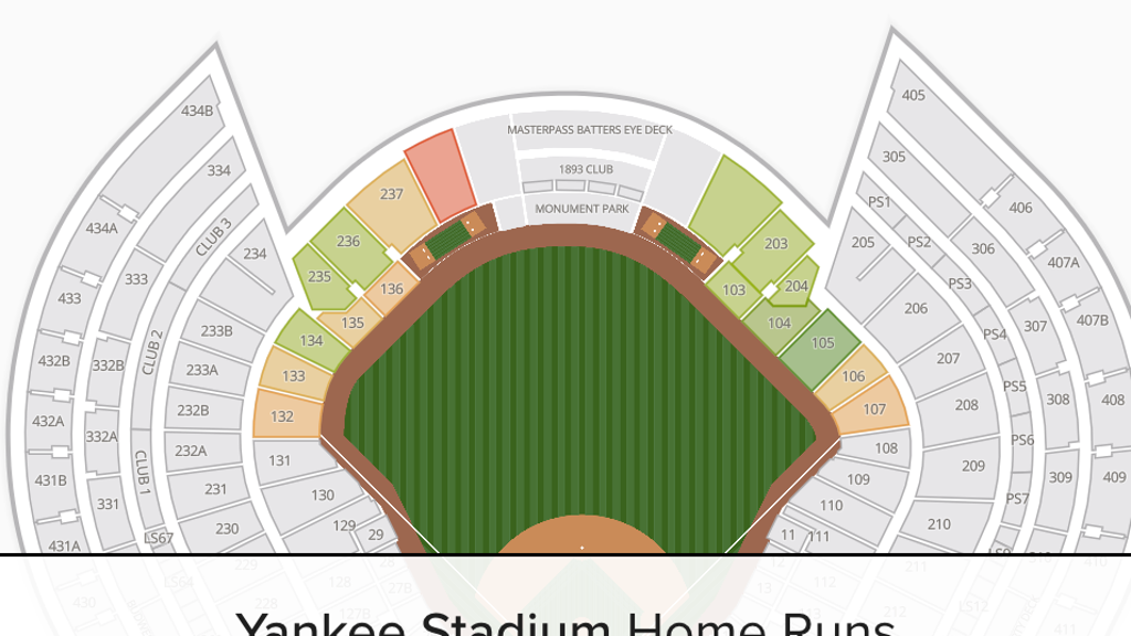 The best place to sit to catch a home run in every MLB