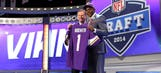 3-year analysis: Grading the 2014 Vikings draft class