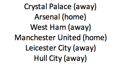 Tottenham's remaining schedule