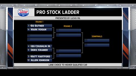 Pro Stock - Left