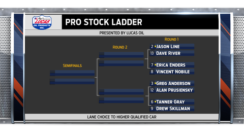 Pro Stock - Right