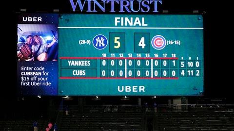 The score board displays the New York Yankees defeated the Chicago Cubs, 5-4, in the 18th inning of an interleague baseball game Monday, May 8, 2017 in Chicago. (AP Photo/Nam Y. Huh)