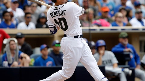 Hunter Renfroe - Padres