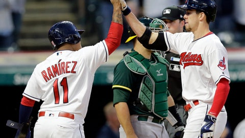 Cleveland Indians' Bradley Zimmer, right, is congratulated by Jose Ramirez after Zimmer hit a two-run home run off Oakland Athletics relief pitcher Frankie Montas in the eighth inning of a baseball game, Tuesday, May 30, 2017, in Cleveland. Ramirez scored on the play. (AP Photo/Tony Dejak)