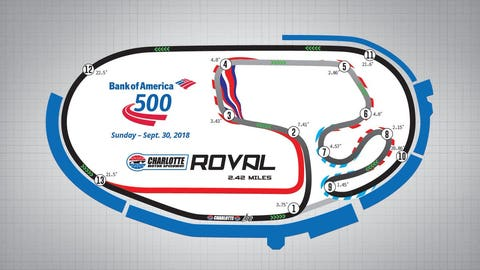 Charlotte Motor Speedway (Elimination race)