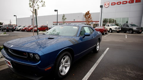 An unsold 2009 Challenger sits at a Dodge dealership in the south Denver suburb of Littleton, Colo., on Sunday, Oct. 12, 2008. (AP Photo/David Zalubowski)