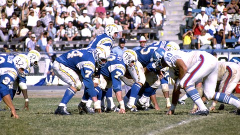 San Diego Chargers (1960s)