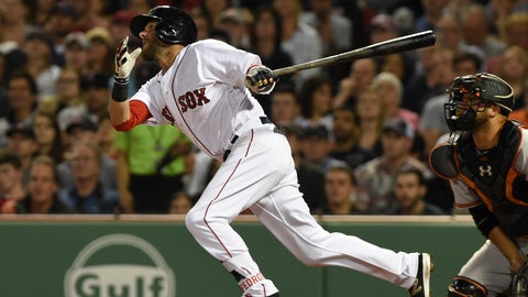 Boston Red Sox (13-11)