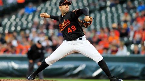 Baltimore Orioles(20-10)