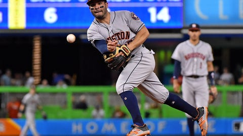Houston Astros (27-12)