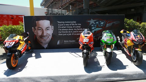 R - Remembering Nicky Hayden